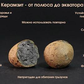 свойства керамзита