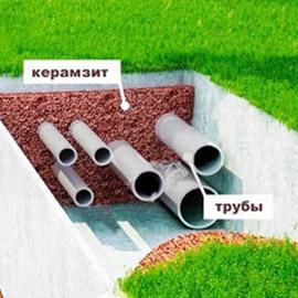 утепление труб керамзитом